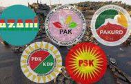 Türkiyeli Kürt Partiler
