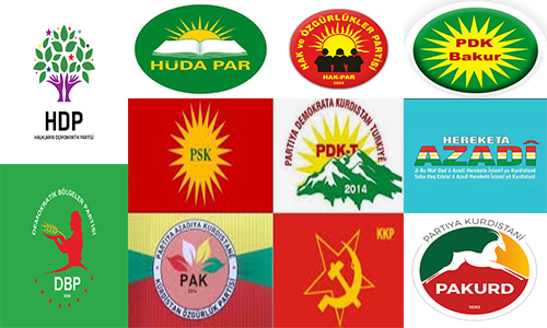 Kürt partileri ne iş yapar…